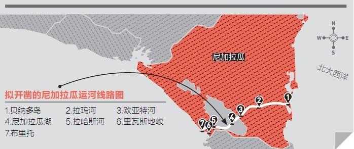 中国商人开凿尼加拉瓜大运河:叫板美国巴拿马